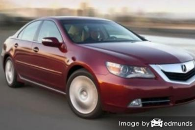 Discount Acura RL insurance