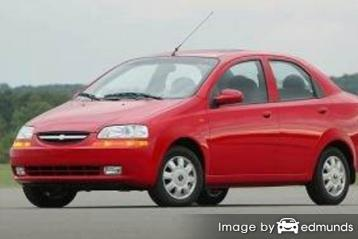 Insurance rates Chevy Aveo in San Diego