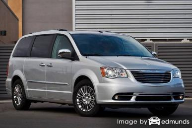 Insurance quote for Chrysler Town and Country in San Diego