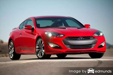 Insurance rates Hyundai Genesis in San Diego